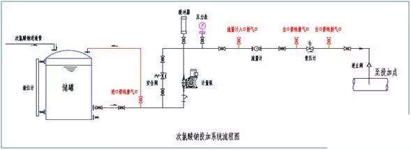 计量泵与plc电路接线图
